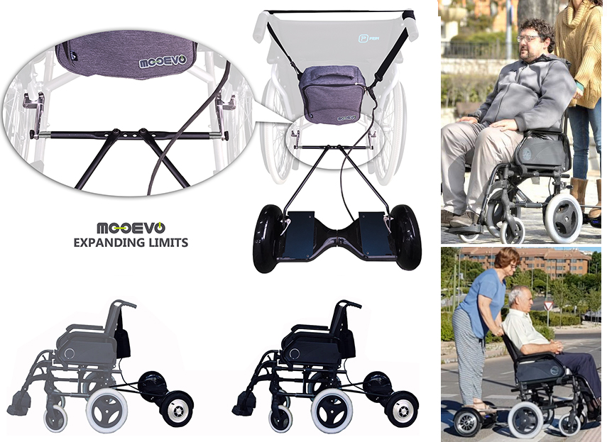 Motor electrico Silla de ruedas Zippie TS Plegable Sunrise Medical