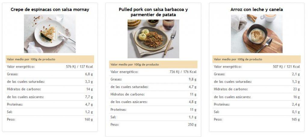 pedir menus online madrid