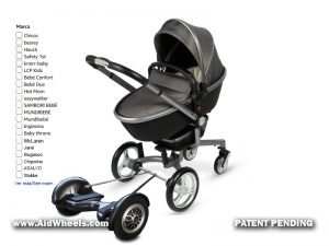 Baby stroller electric power attachment