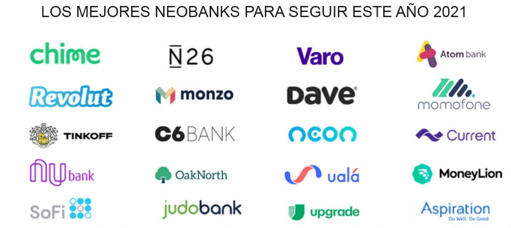 mejores neobanks 2021
